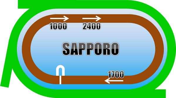 札幌競馬場のダートコース