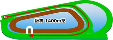 神競馬場の芝1400mコース