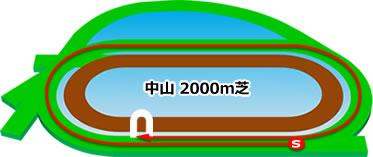 中山競馬場の芝2000mコース