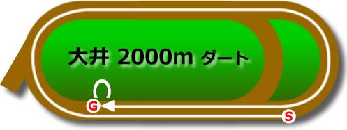 大井競馬場のダート2000mコース