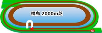 福島競馬場の芝2000mコース