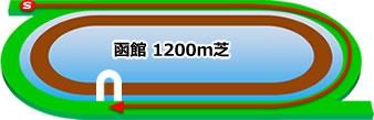 函館競馬場の芝1200mコース