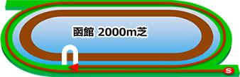 函館競馬場の芝2000mコース