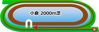 小倉競馬場の芝2000mコース