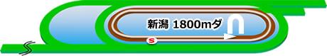 新潟競馬場のダート1800mコース