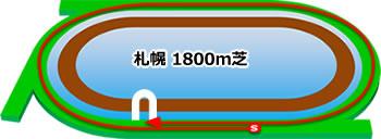 札幌競馬場の芝1800mコース