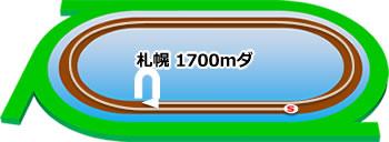 札幌競馬場のダート1700m