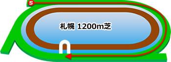 札幌競馬場の芝1200mコース
