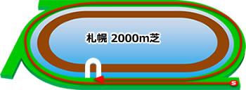 札幌競馬場の芝2000mコース