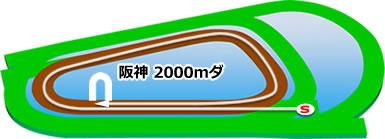 阪神競馬場のダート2000mコース