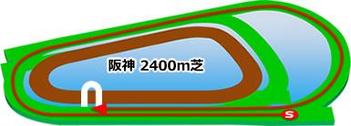 阪神競馬場の芝2400mコース