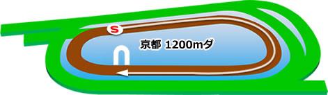 京都競馬場のダート1200mコース