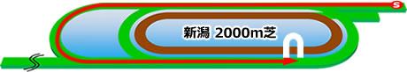 新潟競馬場の芝2000mコース