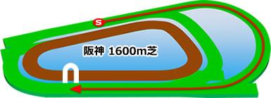阪神競馬場の芝1600mコース