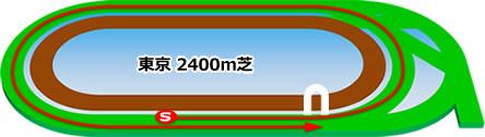 東京競馬場の芝2400mコース