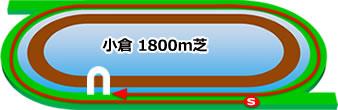 小倉競馬場の芝1800mコース