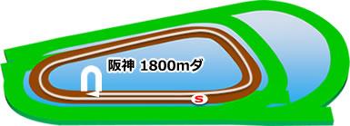 阪神競馬場のダート1800mコース