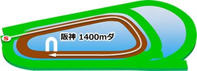 阪神競馬場のダート1400mコース