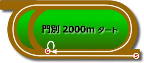 門別競馬場のダート2000mコース