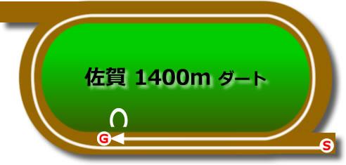 佐賀競馬場のダート1400mコース
