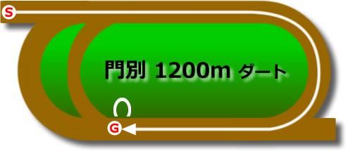 門別競馬場のダート1200mコース