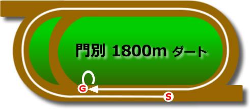 門別競馬場のダート1800mコース