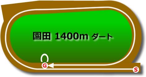 園田競馬場のダート1400mコース