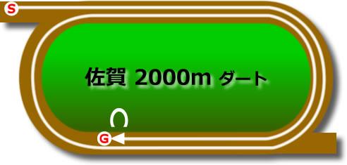 佐賀競馬場のダート2000mコース