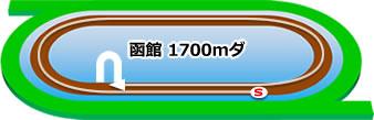 函館競馬場のダート1700mコース